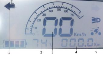 панель приборов электроскутера Elwinn EM-2200